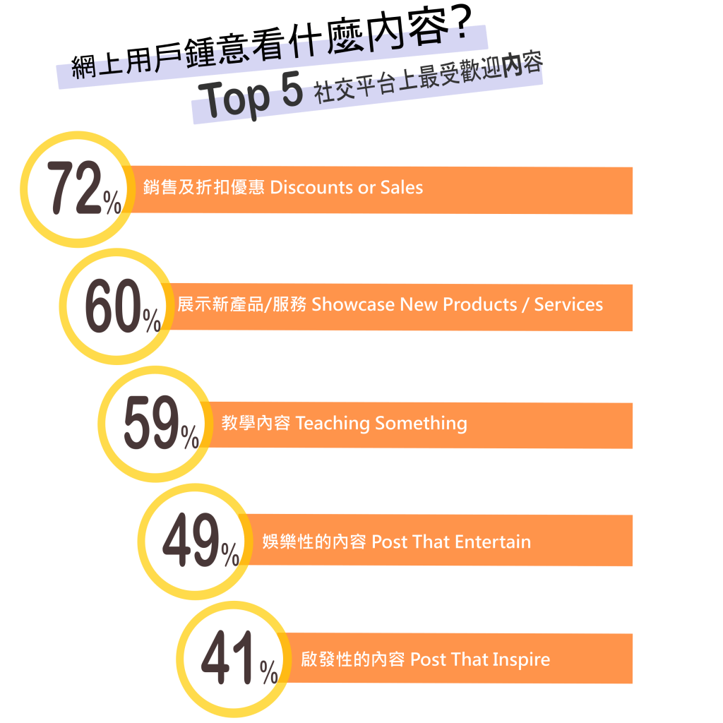 About Content Marketing Ranking