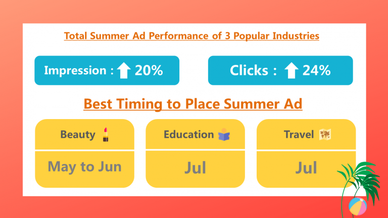 New iMedia Summer Search Ads Tips 1