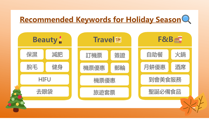 Holiday Season SEM Keyword