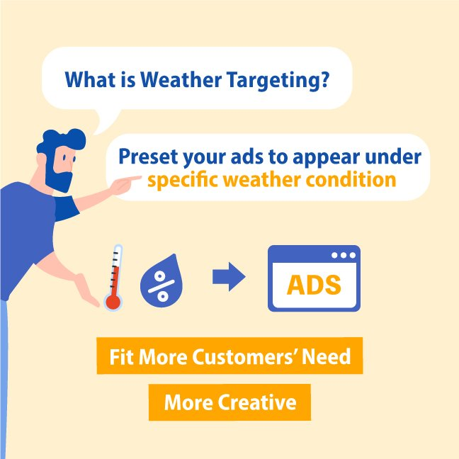yahoo stream ad weather targeting 2