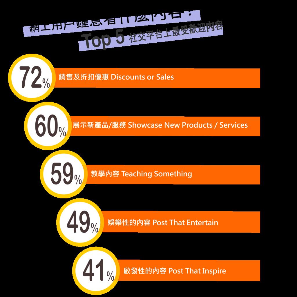 New iMedia content marketing survey