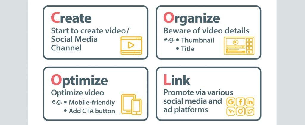 NewiMedia_Video Marketing