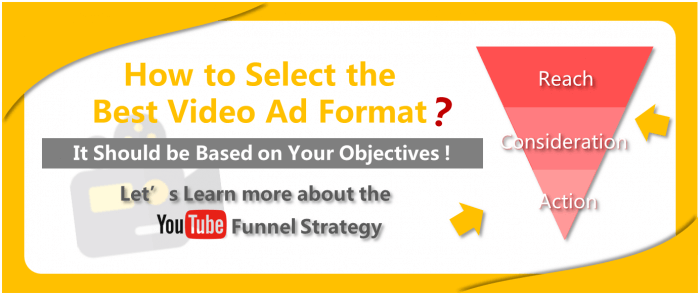 YouTube Funnel Strategy