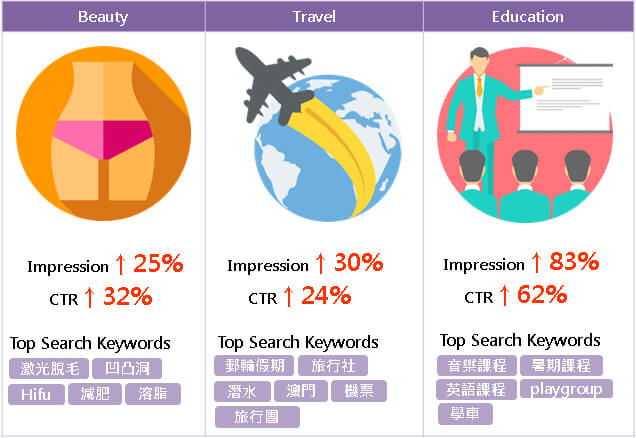 2018 Summer Top Search Keyword