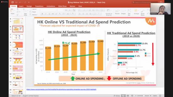 HK online vs traditional ad spend prediction