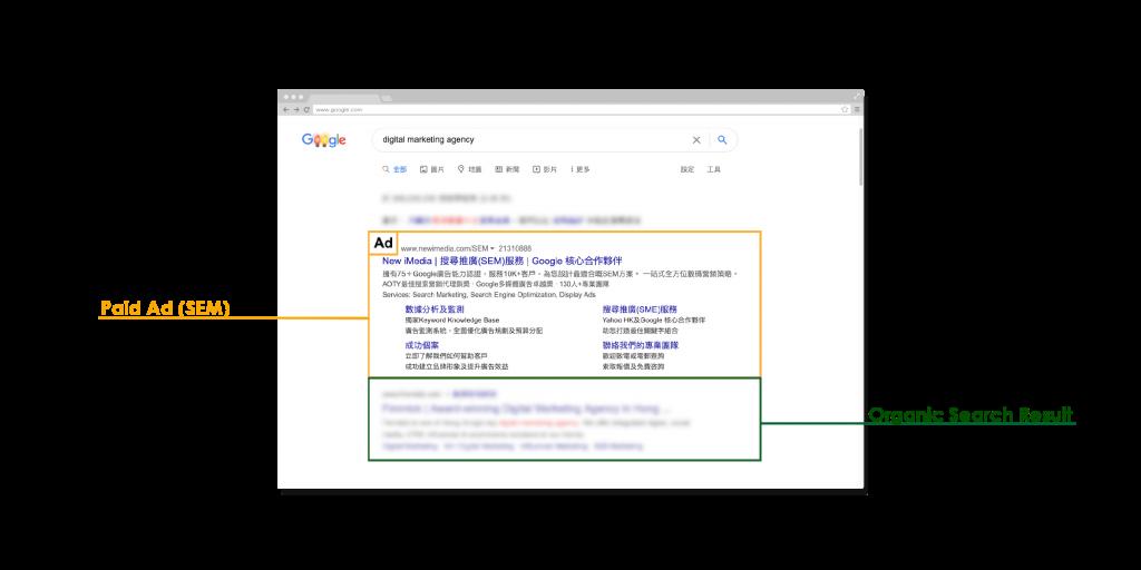 Paid Ad vs Organic Search