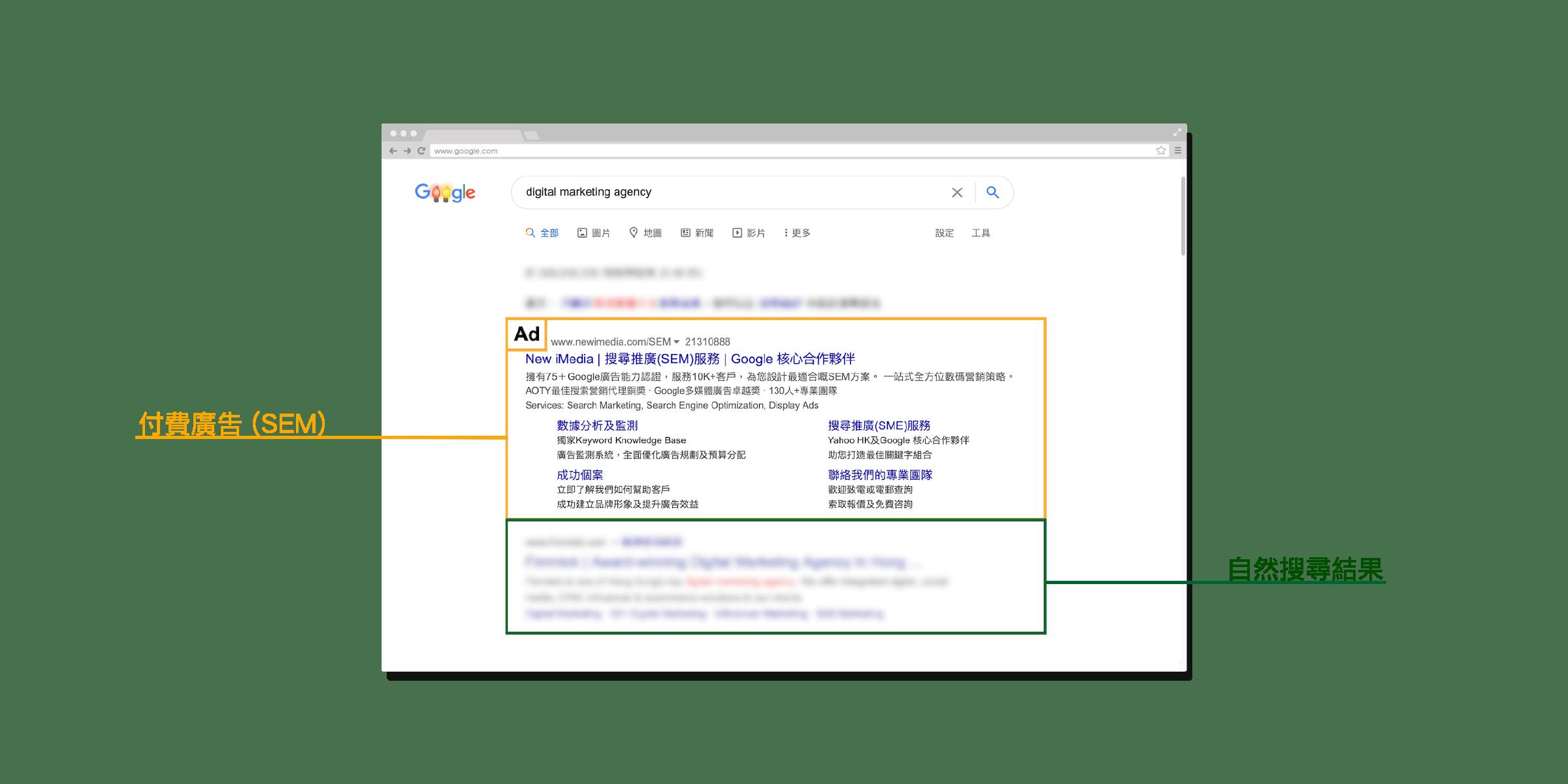 付費廣告vs自然搜尋結果